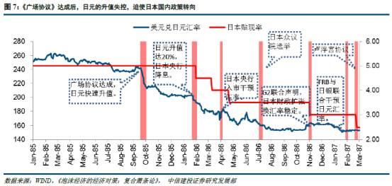 1986年美国经济_1986年难以重现 美国经济或许逃不过衰退
